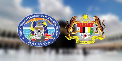 Senarai Agensi Umrah Berdaftar 2018