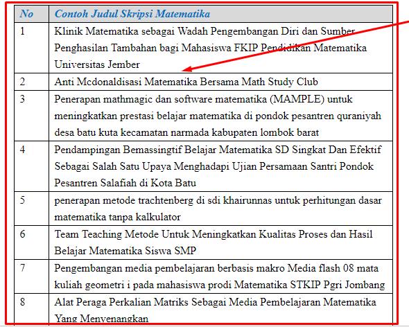 Contoh Judul Skripsi Pendidikan Bahasa Indonesia Kumpulan Berbagai Skripsi