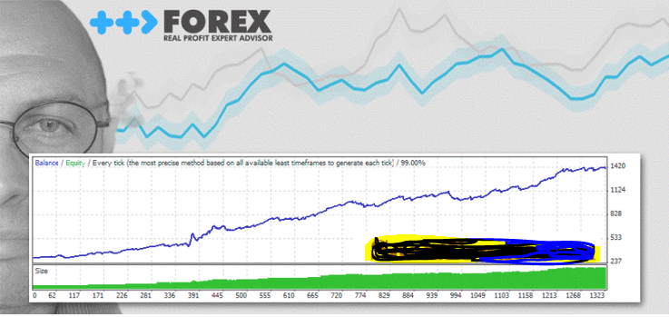Forex scalping expert advisor free download