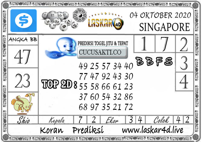 Prediksi Togel SINGAPORE LASKAR4D 04 OKTOBER 2020