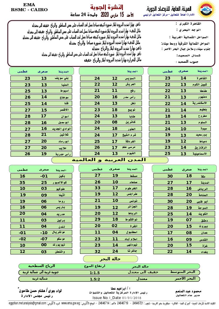 اخبار طقس الاحد 15 مارس 2020 النشرة الجوية فى مصر و الدول العربية و العالمية