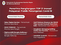 Program Jogo Tonggo Raih Penghargaan Top 21 Inovasi Pelayanan Publik Penanganan Covid-19