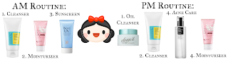 Korean Beauty Products for Oily and Acne-Prone Skin