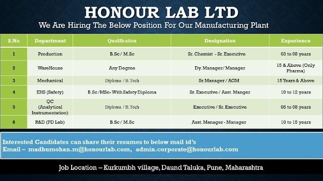 HONOUR LAB | Openings in Production/QC/Warehouse/EHS/R&D/Engg at Pune | Send CV