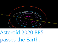 https://sciencythoughts.blogspot.com/2020/01/asteroid-2020-bb5-passes-earth.html