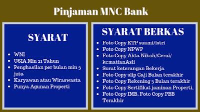 Syarat Pinjaman Bank MNC