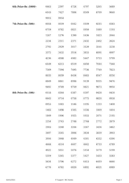 Kerala Lottery Results: 02-01-2021 Karunya KR-480 Lottery Result karunya-kerala-lottery-result-kr-480-today-02-01-2021 Kerala Lottery, Karunya