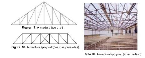 Estructuras met licas tipos de armaduras for Cubiertas para techos livianas