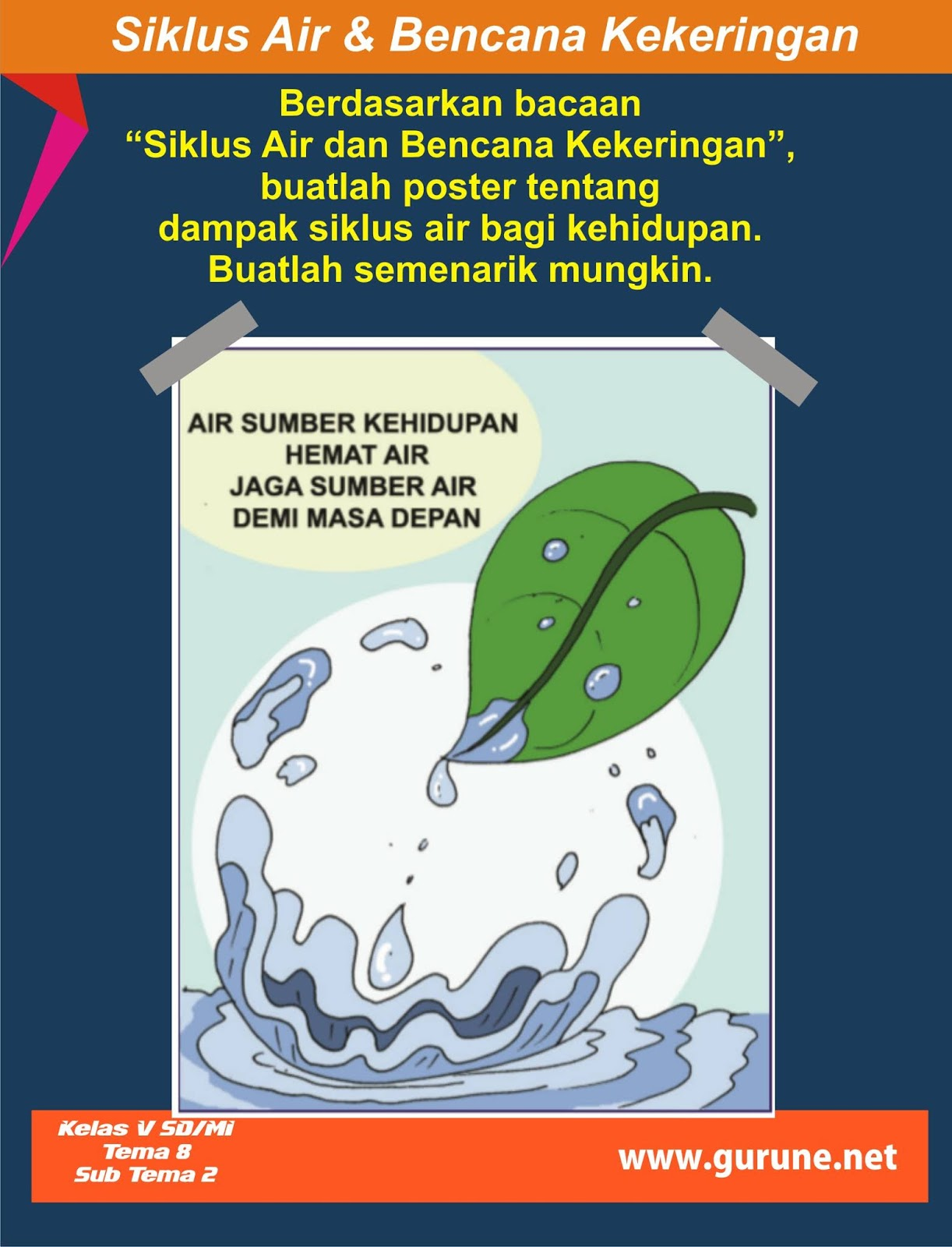 √Siklus Air dan Bencana Kekeringan - gurune.net