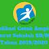 Aplikasi Cetak Amplop Surat Sekolah SD/MI Tahun 2019/2020 - Ruang Lingkup Guru