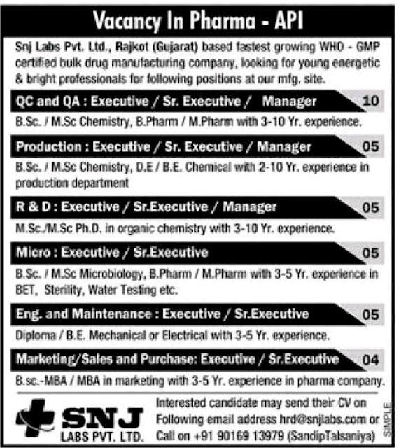 SNJ Labs hiring for multiple positions | B Pharm | M Pharma | BSC | MSC Can Apply