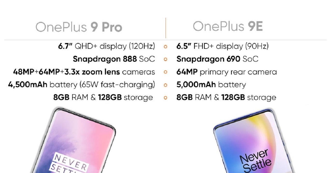 OnePlus 9 Pro and OnePlus 9E Specifications details are leaked before launch