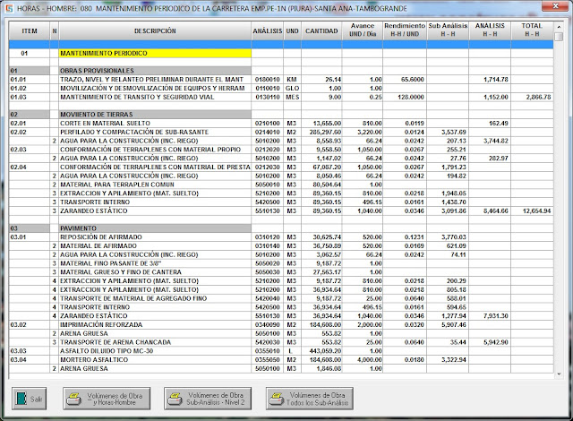 Cálculo de volúmenes de obra