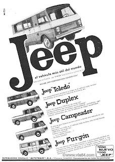 Vehículo clásico.: Historia de jeep willys en España 1ª