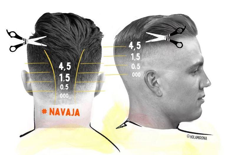 Así se corta el pelo para que quede parejo y en degradé con la máquina