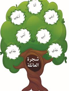 نماذج متعددة لإنشاء شجرة العائلة المستوى الأول