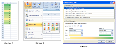 menggunakan fitur color scales dalam conditional formatting excel