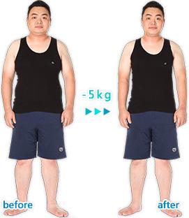 三高, 不復胖, 台北有效減肥, 有效減肥, 男性減重, 美麗好診所, 專業減重, 減肥, 減肥門診, 減肥推薦, 減肥診所, 減肥診所推薦, 減肥藥, 減重門診, 減脂,