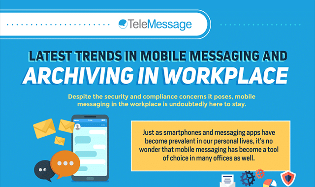 Latest Trends in Mobile Messaging and Archiving in Workplace