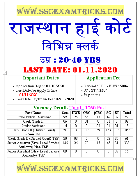 Rajasthan High Court Various Clerk