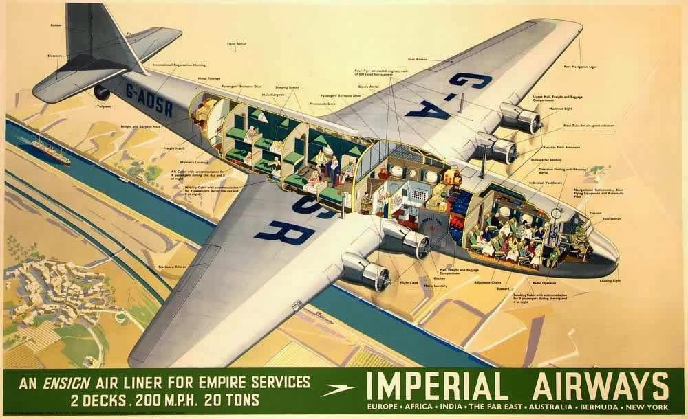 Vintage British Aviation Posters Ca 1920s 1930s