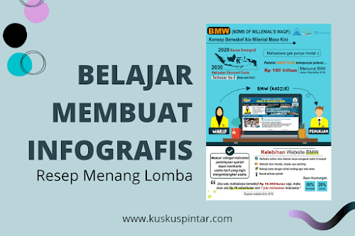 Belajar Membuat Infografis