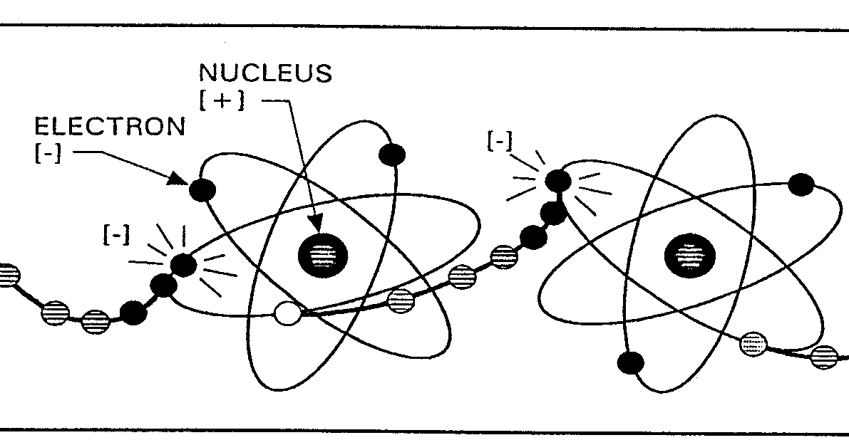 electricity principles