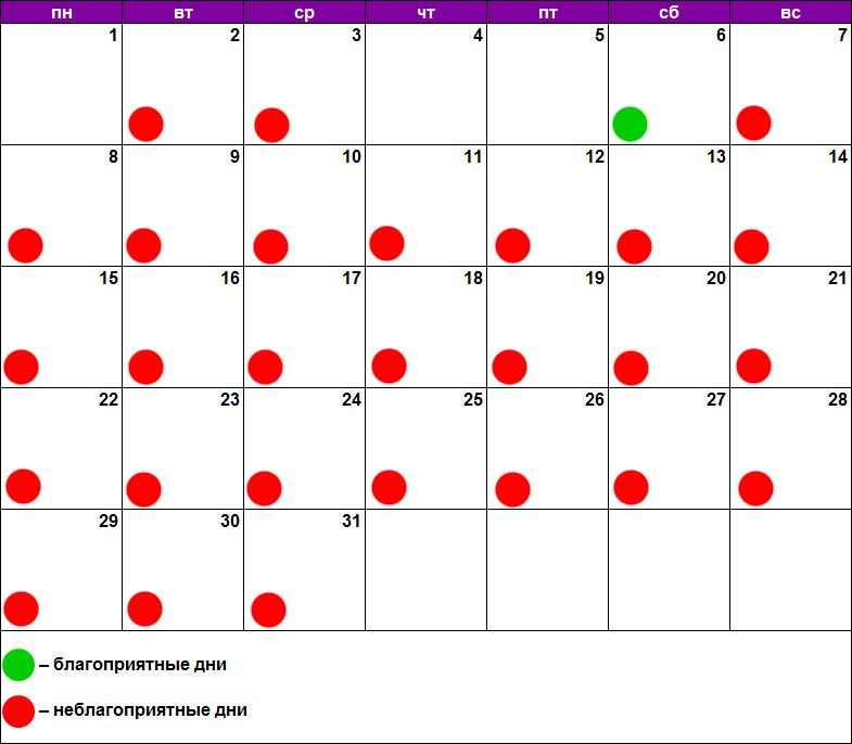 Лунный календарь похудения и диет июль 2019