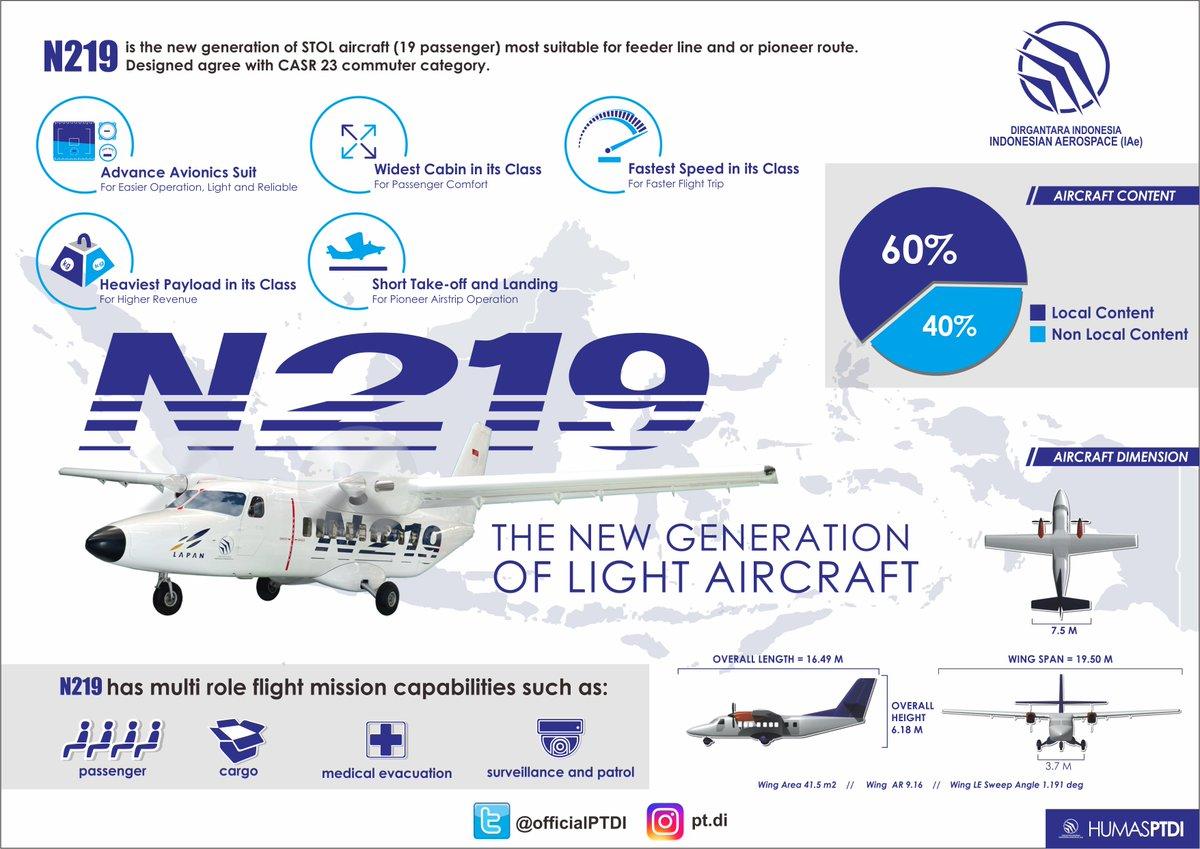 defense studies pembuatan dan pengembangan pesawat n219
