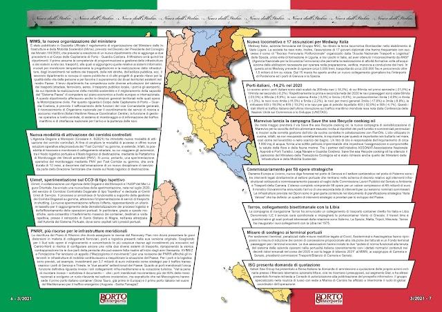 MARZO 2021 PAG. 6 - NEWS DALL'ITALIA