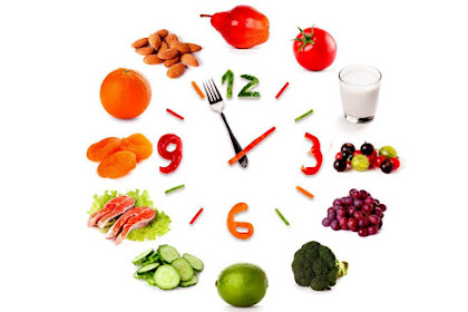 Lose Weight Fast: 4 Simple steps