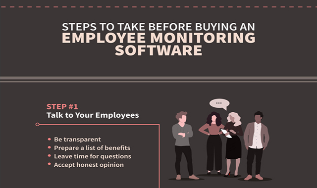 Steps to Take Before Buying an Employee Monitoring Software