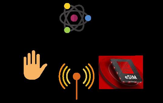 Say Goodbye to physical SIM card and enjoy Vodafone ESIM.