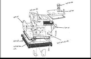 صيانة ماكينة الخياطة الاوفر