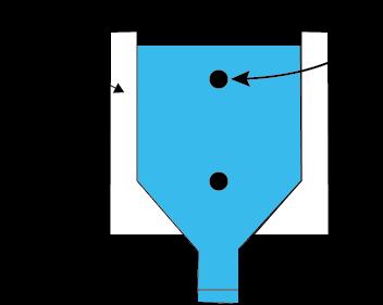 Dynamic Viscosity measure by Falling Sphere Method