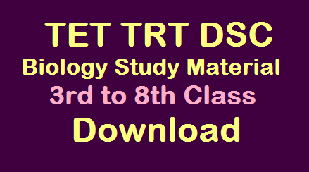 Biology Content Study Material from 3rd to 8th Class for TRT DSC TET Download /2019/12/TET-TRT-DSC-Biology-Content-Study-Material-PDF-Download.html
