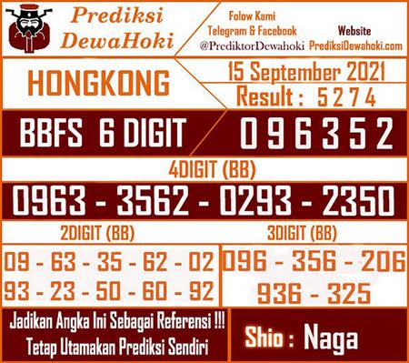 Prediksi Dewa Hoki Hongkong Rabu 15-Sep-2021