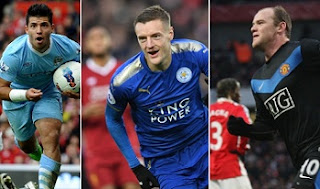The Top 10 Premier League goalscorers of the decade from 2010-2019.