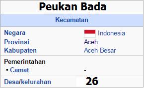 daftar nama desa permukim di kecamatan Peukan Bada Aceh besar
