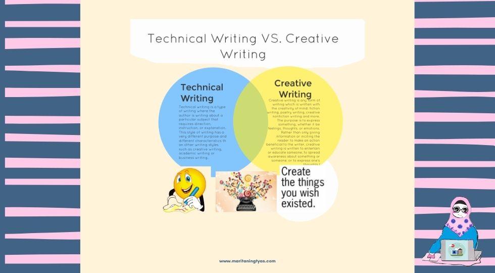 pengertian creative writing