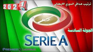 ترتيب هدافي الدوري الإيطالي,ترتيب الدوري الإيطالي,ترتيب الهدافين,ترتيب الدوري الايطالي 2020,ترتيب الدوري الايطالي,ترتيب هدافي الدوري الإنجليزي,ترتيب هدافي الدوري الإسباني,ترتيب هدافي الدوري الايطالي,ترتيب الدوري الايطالي 2020-2021,نتائج مبارات الدوري الايطالي,ترتيب الدوري الإسباني,ترتيب الدوري الايطالي قبل إيقاف الدوري,ترتيب الدوري الايطالي 2019,ترتيب الدوري الإيطالي بعد مباريات الجولة 6,ترتيب فرق الدوري الإسباني,ترتيب الدوري الإيطالي بعد المرحلة 6,ترتيب هدافي الدوري الانجليزي