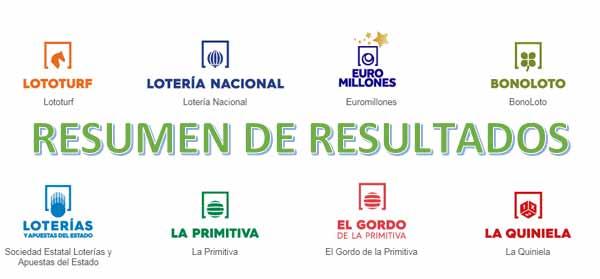 Resumen resultados loterias semana 15 al 21 de junio de 2020