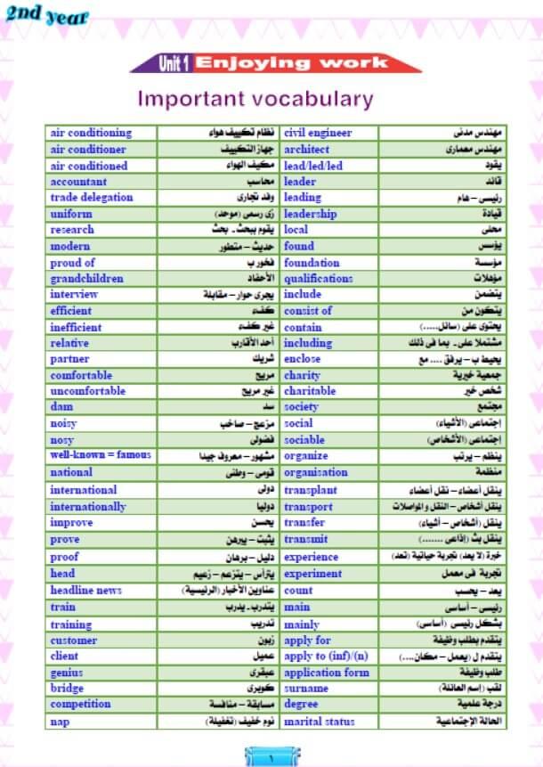 مذكرة لفة انجليزية