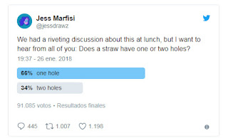 encuesta de twitter por agujeros en la pajita