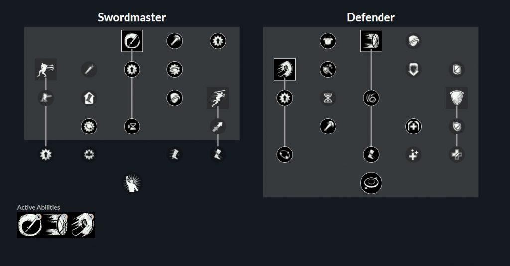 Skills tree from the sword