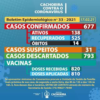 Imagem do boletim da Secretaria de Saúde da Cachoeira