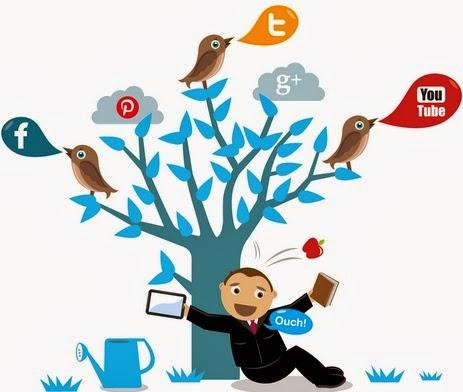 Social Media Marketing – Cómo conseguir más acciones sociales a su sitio web