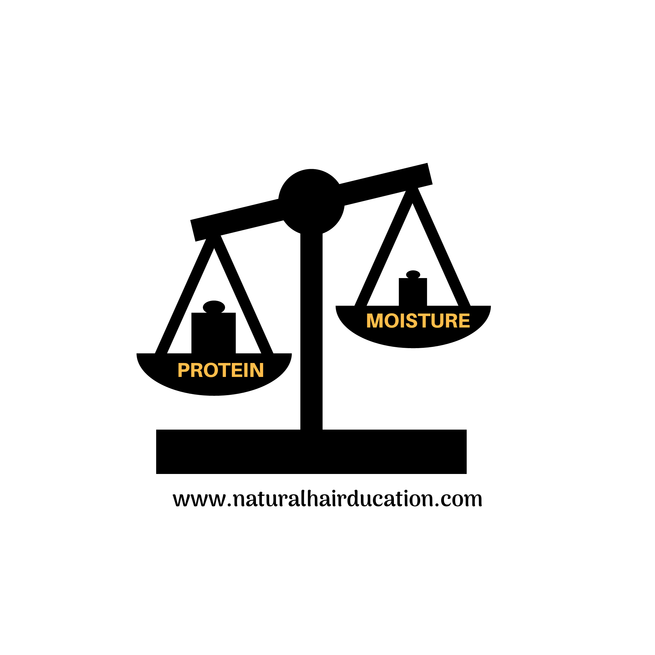 HOW TO MAINTAIN PROTEIN AND MOISTURE BALANCE IN NATURAL HAIR