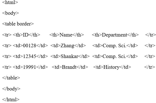 Tabular data in HTML format (Web develpment)