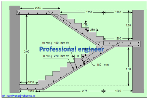 Staircase analysis and design